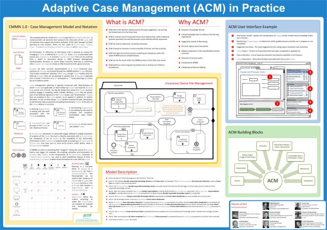 acm-in-practice_poster