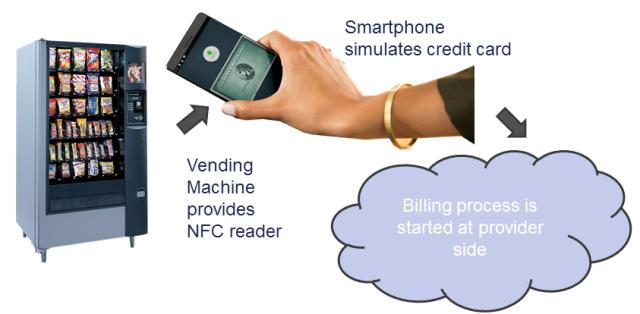 MobilePayment_NFC