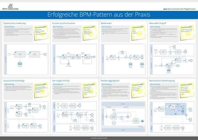 OC-Poster_BPM-Pattern-min